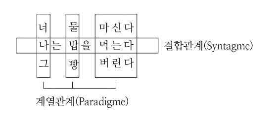 결합과계열.jpg